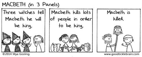MacbethComic