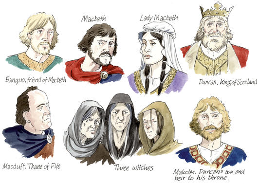 the use of contrasting characters in the play macbeth by william shakespeare